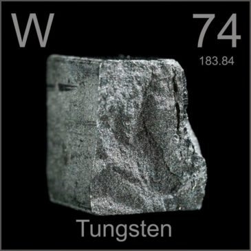 What Is Tungsten Carbide?